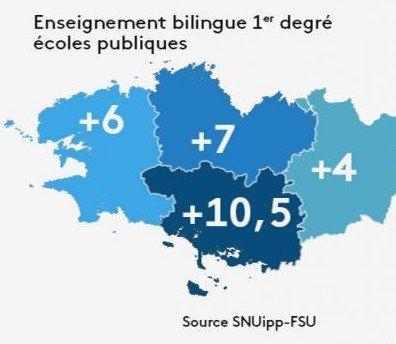 bilingue-4086721