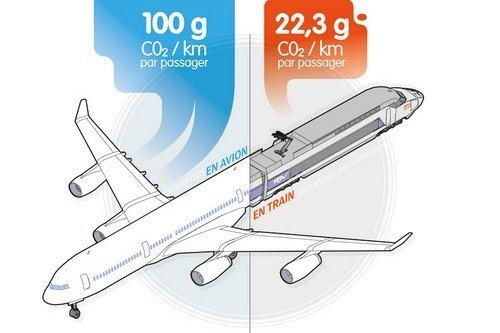 avion train
